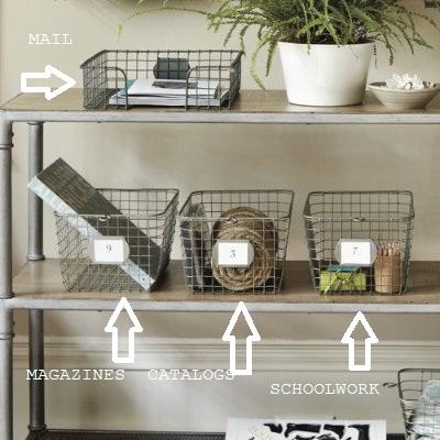 Wire baskets Ballard Designs